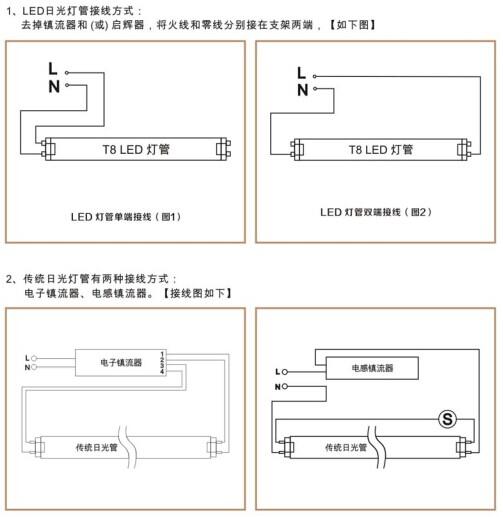 led单端灯管接线图