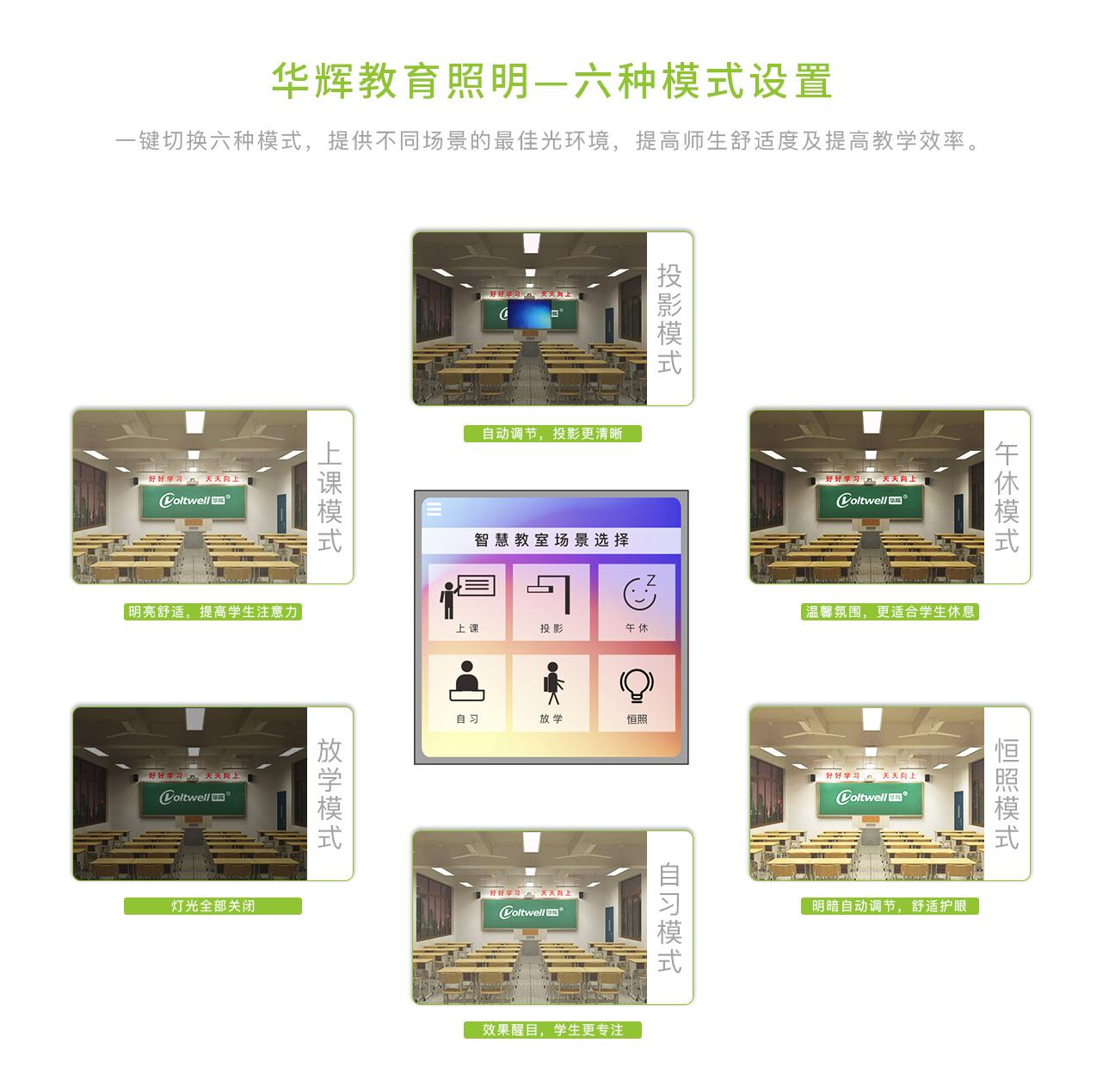 4 华辉教育照明-六种模式设置.jpg