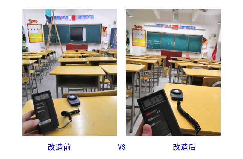 7 江西寻乌县学校改造前后课桌照度对比.png